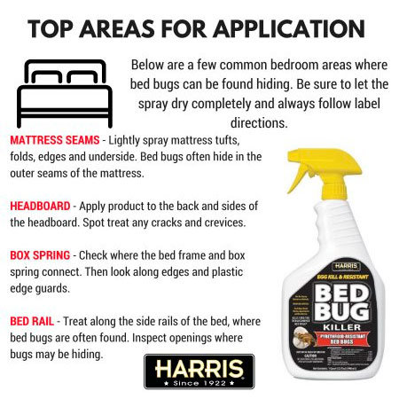HARRIS Spray: Top Areas for Application